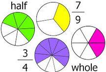 fraction / mathematics