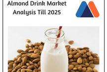 Food & Beverage  Million Insights