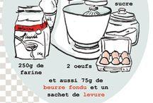 en cuisine ! ⌛