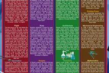 MUSLIM CONTRIBUTION THAT CHANGE THE WORLD