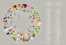 SDG Indicators examples