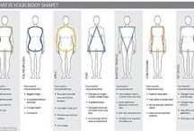 BASIC BODY SHAPES