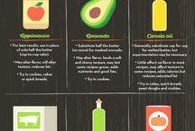 Astuces cuisine vegan : substituts de beurre