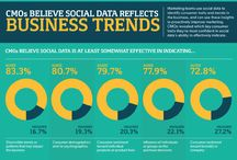 Social Selling Infographics