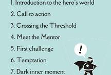 Writing - The Hero's Journey