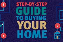 Step-by-Step Home Buying Guide