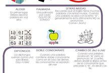 Infografías Sila Inglés / Infografías sobre temas varios de inglés: vocabulario, gramática, trucos, etc...