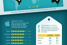 Infographics and data