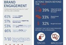 Fan engagement / by Fanfiber