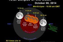 Homeschool: Science: Astronomy