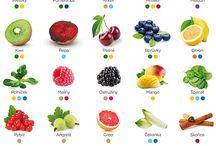 zdravé jídlo?