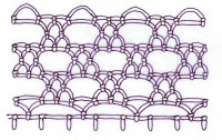 Armenian Knotted Lace