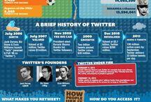 Social Media Bits