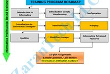 Informatica training / Informatica Training provided Online from USA industry expert trainers with real time project experience. Ph: 515-978-1059 Duration: 35hrs Live & Video training.