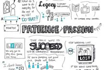 Mind mapy a sketch notes