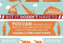 Recycling Education / Sources for recycling information / by Denver Recycles