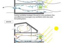 House Ventilation, Passive Cooling, Lighting, etc