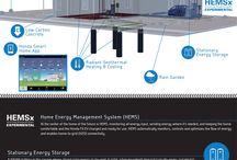 Building Technology | Energy