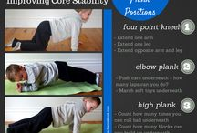 Core muscle strength