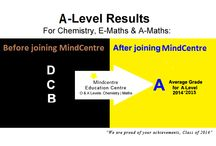 A Level Tuition Singapore / Looking for excellent A level results in your studies? At Mind Centre, we strive to be the BEST learning place in General Paper, Mathematics, Economics, Chemistry, Physics, Biology