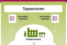Topsector Kennis en innovatie