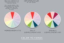 Roue de couleur