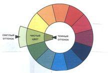 Цветовое решение тренинг