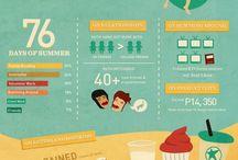 Hobbies - I love infographs!