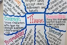 Anchor Charts Galore! / Anchor Charts Anchor Charts and more Anchor Charts!!! :)