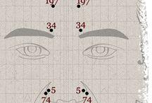 Dien Chan / Facial Reflexology