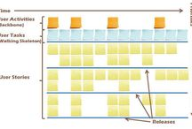 Interaction Design teaching resources