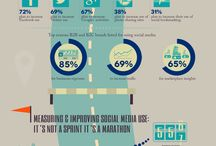SOCIAL MEDIA / social media, social networks