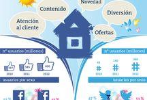 Social Media y Turismo / La Gestión del Social Mediaen las empresas turísticas