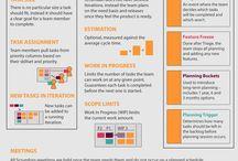 Méthodologie organisationnelle