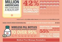 mobile healthcare infographics / mobile healthcare or mhealth is growing in popularity translated through infographics  / by alexandrapatrick