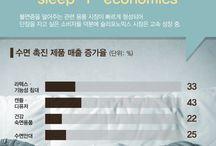 SLEEPONOMIC