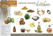 Natural Remedy Kitchen