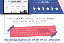 Facebook Advertising / Departamento Facebook@MarketingLab |   Gestão e Consultoria em Facebook Marketing