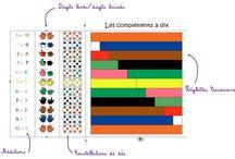 Regoli colorati/színes rudak/regletas