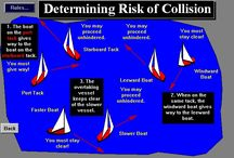 Sailing Tips / Sailing secrets revealed!  Tips and terms for you!