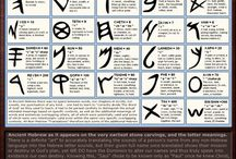 Hebrew / Paleo alphabet