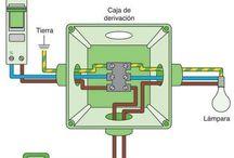circuito instalación electrica