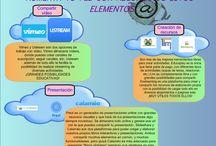 """#PLE_INTEFgE / Blogs de alumnado participante en el curso """"PLE:Aprendizaje conectado en Red"""" (Oct-dic14)"""