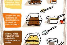 Dessert : gateaux  / Cuisine
