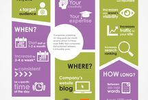 Interesting Infographics / Interesting infographics on anything we find on the web because sharing is caring.