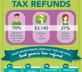Tax Time / Casey North provides free Tax Help from July each year