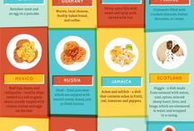 Food From Around The World For Kids
