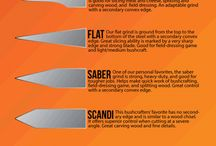 Knife-making / Grinding