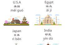 Chinese/Japanese/Korean Language