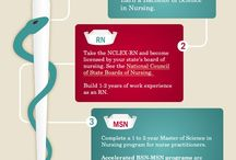 Family Nurse Practitioner / A collection of post, blogs, and articles all centered around the Nursing field